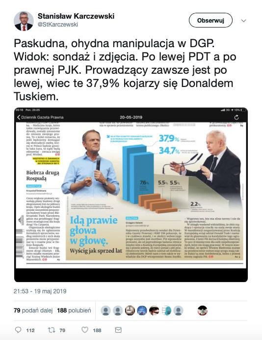Marszałek Karczewski oskarżył Dziennik Gazetę Prawną o manipulację wynikami sondażu. Z jego powodu?