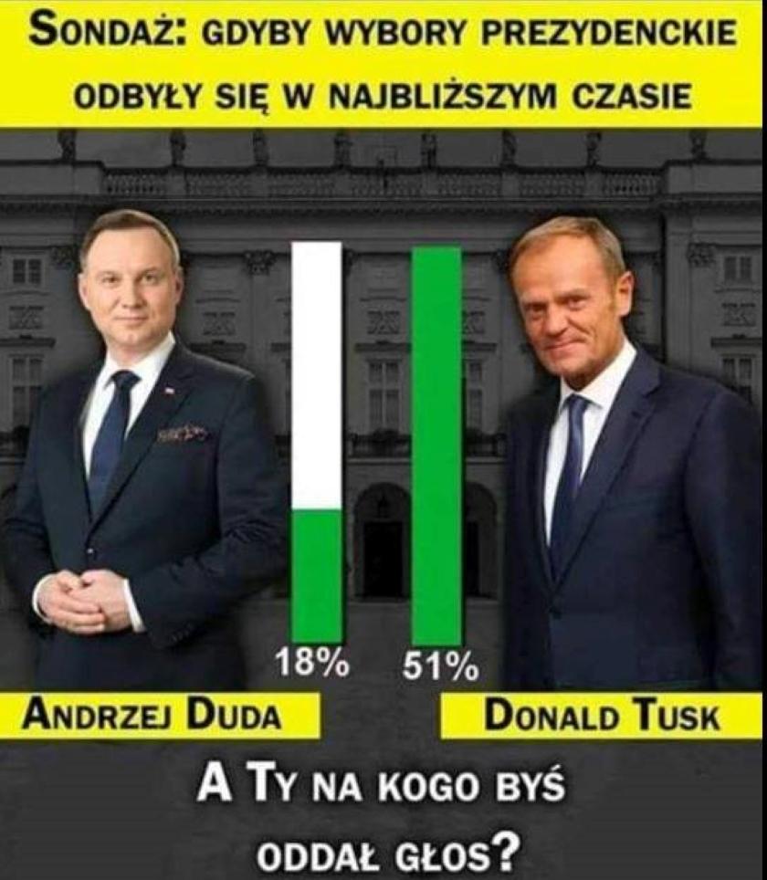 Historia sondażu, którego nigdy nie było. Grafika z wynikami obiega Facebooka i wprowadza w błąd emerytów