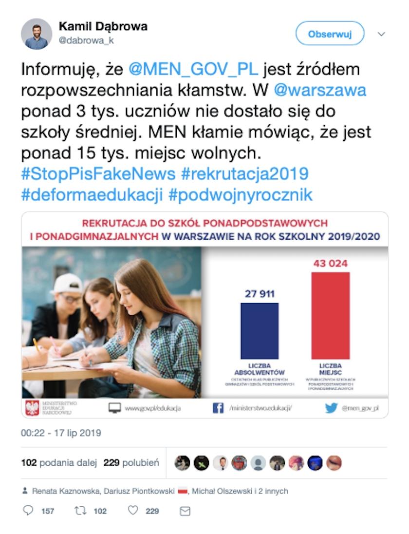 Chaos wokół rekrutacji do szkół średnich. Rzecznik R. Trzaskowskiego zarzucił kłamstwo Ministerstwu Edukacji