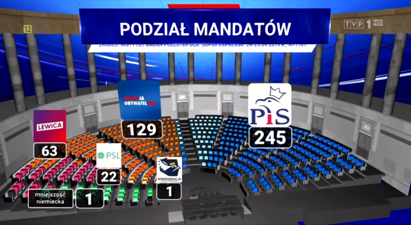 Sejm Wiadomości TVP