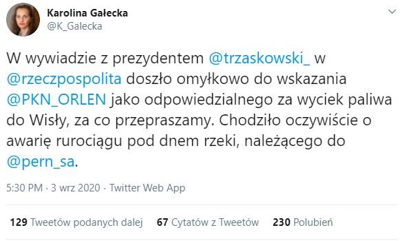 Karolina Gałecka - Twitter.